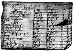 Babylonian tablet listing pythagorean triples