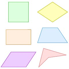 Examples of quadrilaterals