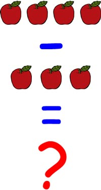 Funny Math Riddles For Kids