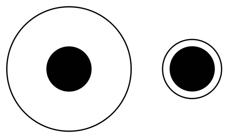 Which black dot is bigger? Or are they actually the same? This is an example of a Delboeuf illusion which uses surrounding rings to alter your perception of the relative size of the inner circles.