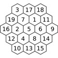 Magic Hexagon Picture - Free Math Photos & Images