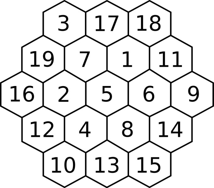 This picture shows a magic hexagon of order 3.