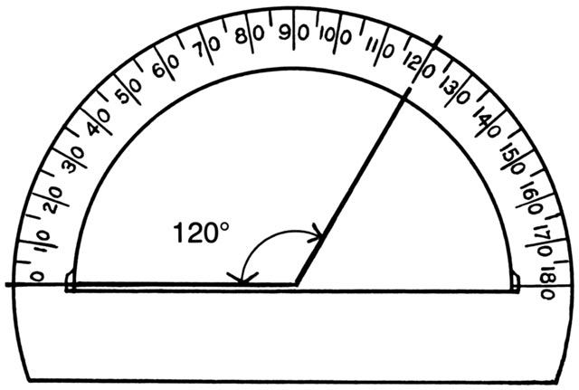 This picture features a protractor drawing that shows an angle of 120 degrees.
