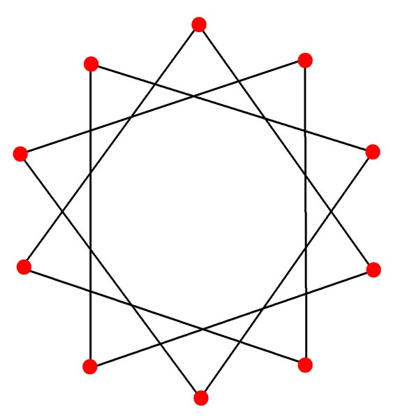 This picture features a decagram. A decagram is a 10 pointed star with ...