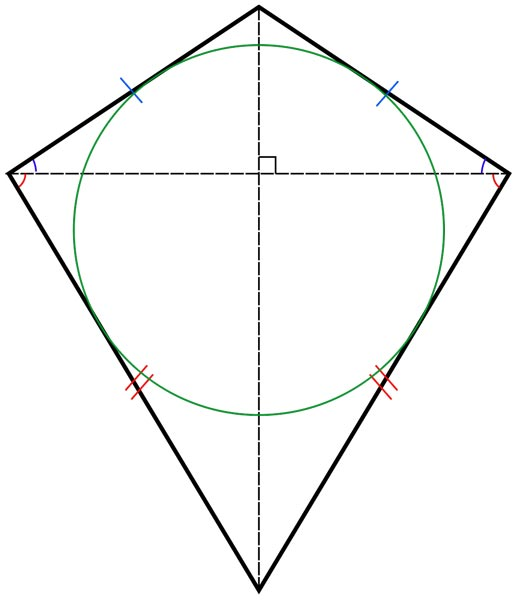 This picture features a geometric kite shape. A kite is a quadrilateral with 2 pairs of equal length sides that are situated next to each other (rather than opposite as in a parallelogram).