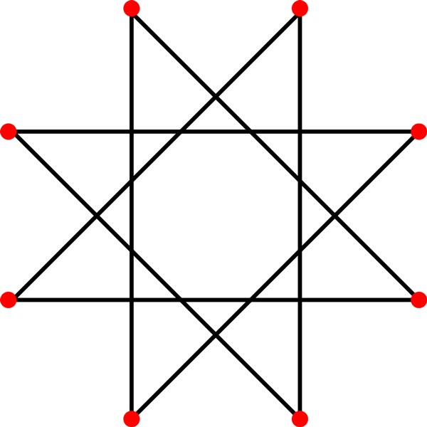 This picture features an octagram. An octagram is an 8 pointed star with 8 straight lines that form the shape of an octagon in the middle.